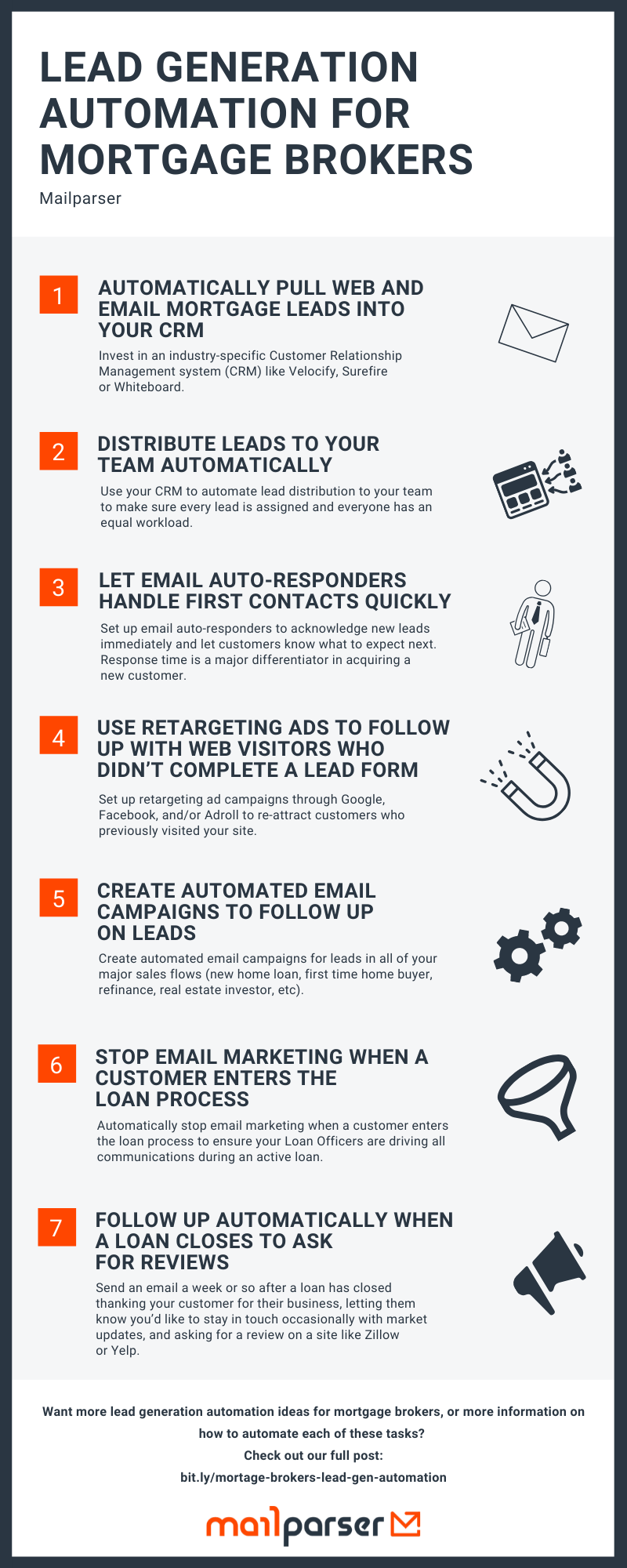 Mortgage Brokers Lead Generation Automation Infographic